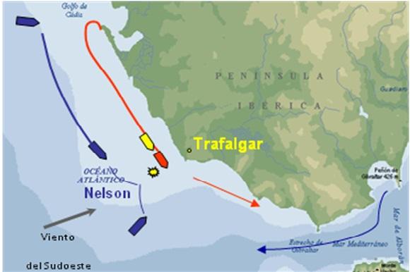 Batalla De Trafalgar Mapa.Resumen Batalla De Trafalgar Cadiz Capitana Del Mar